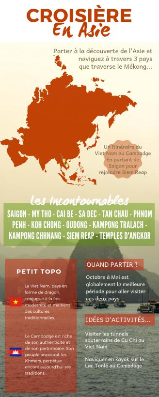 Infographie Croisière en Asie
